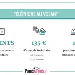 infographie téléphone au volant les risques