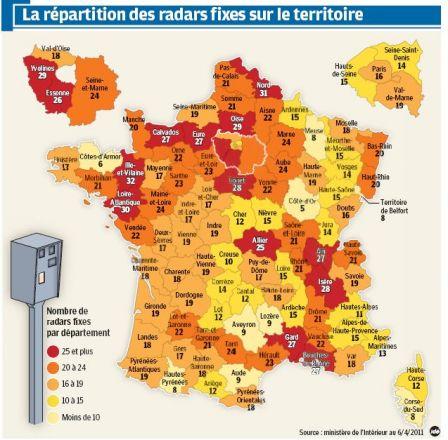 carte des radars fixes