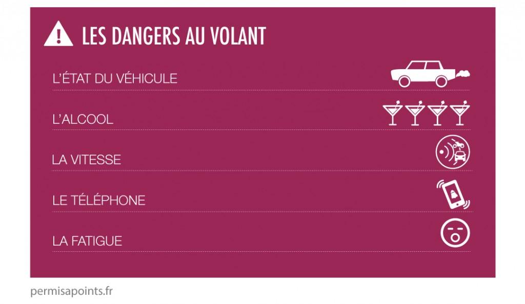 les dangers en voiture