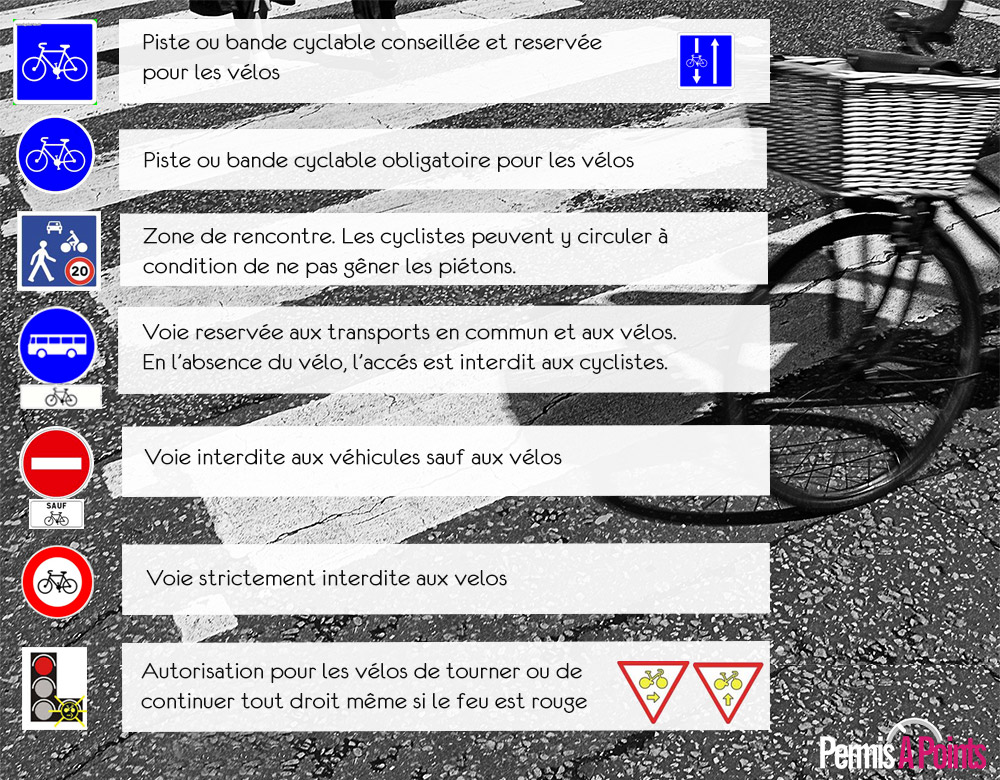panneaux de signalisation pour les vélos