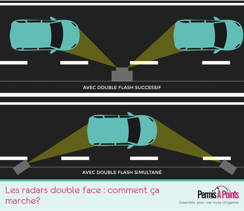 radars-double-face