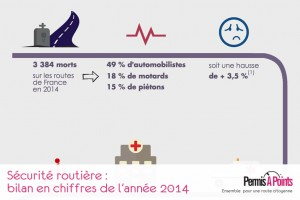 infographie sécurité routière france 2014