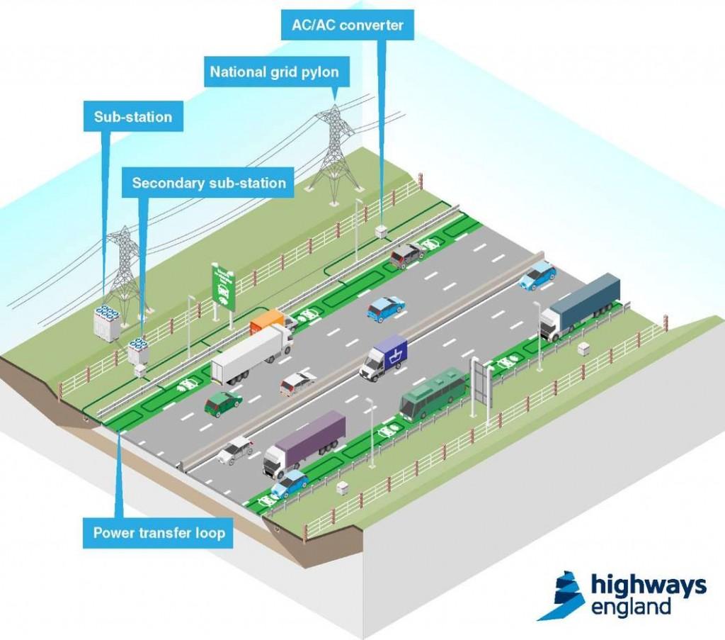 autoroute-angleterre-infographie