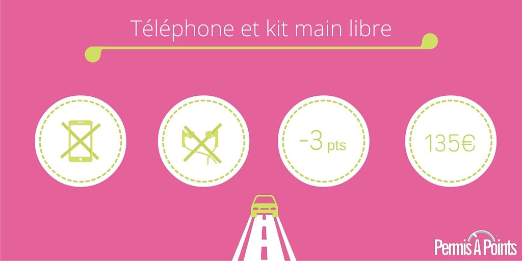 rappel-telephone-kit-main-libre