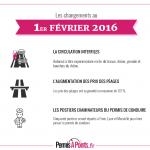 infographie des changements au 1er février 2016 pour les usagers de la route