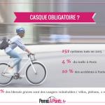 cycliste en ville avec casque