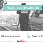 Radars : record des contraventions en 2015