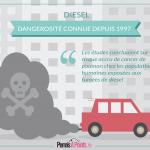 diesel et santé : les risque connus depuis 1997