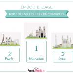 Les 3 villes françaises les plus embouteillées
