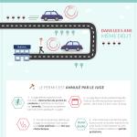 infographie: alcool au volant en état de récidive