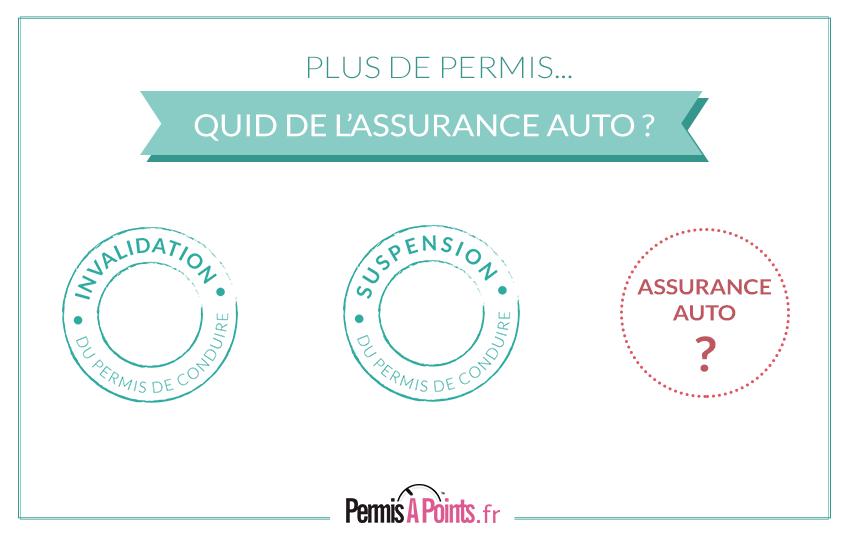 quid de l'assurance auto en cas de suspension et annulation permis
