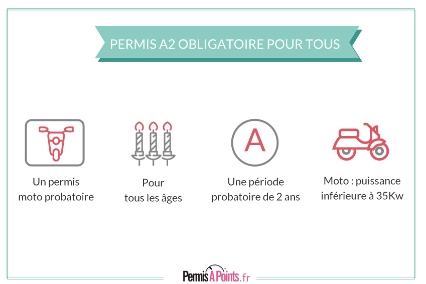 Moto: le permis A2 obligatoire pour tout le monde depuis le 1er juin