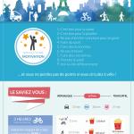 Infographie : une semaine sans voiture à Paris