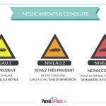 Sécurité routière : les pictogrammes sur les médicaments ne sont pas efficaces