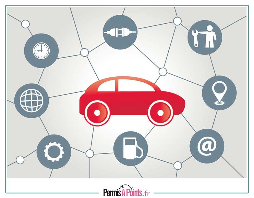 véhicules connectés