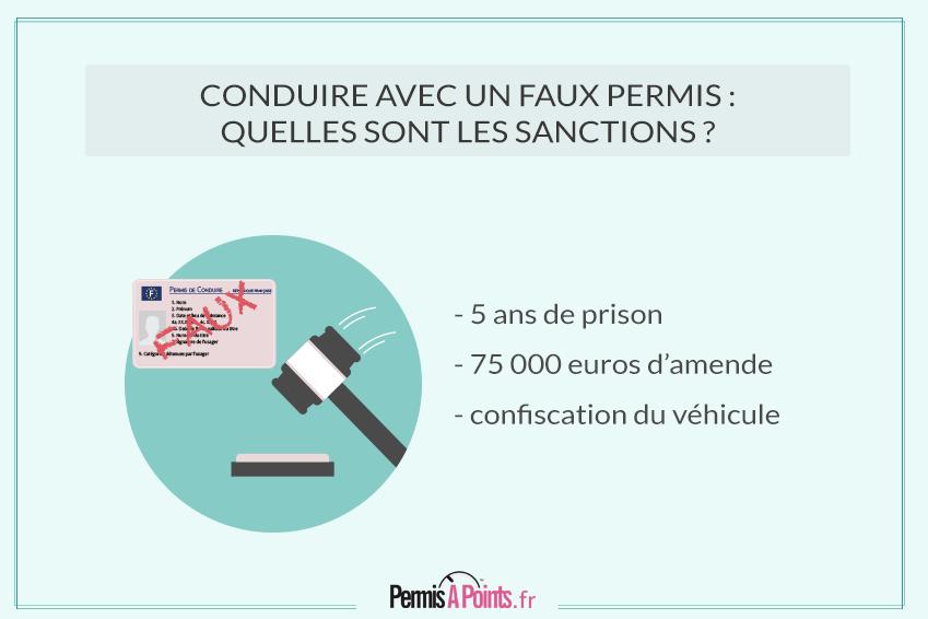 Conduire avec un faux permis : quelles sont les sanctions ?